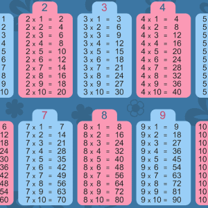 A one-ten multiplication poster.