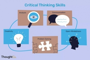Critical Thinking Skills at St Peter's Preparatory School